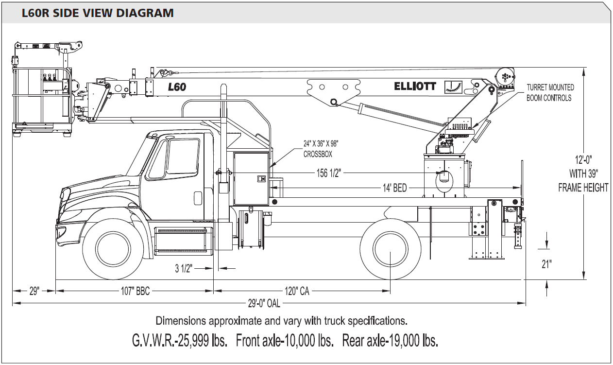 Bucket Truck L60R - Technical specs - line drawing with cool breakouts
